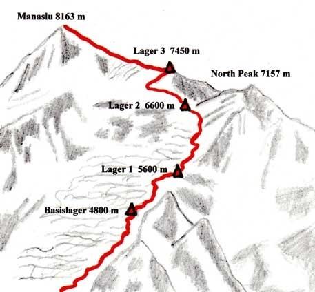 Manaslu Expedition map