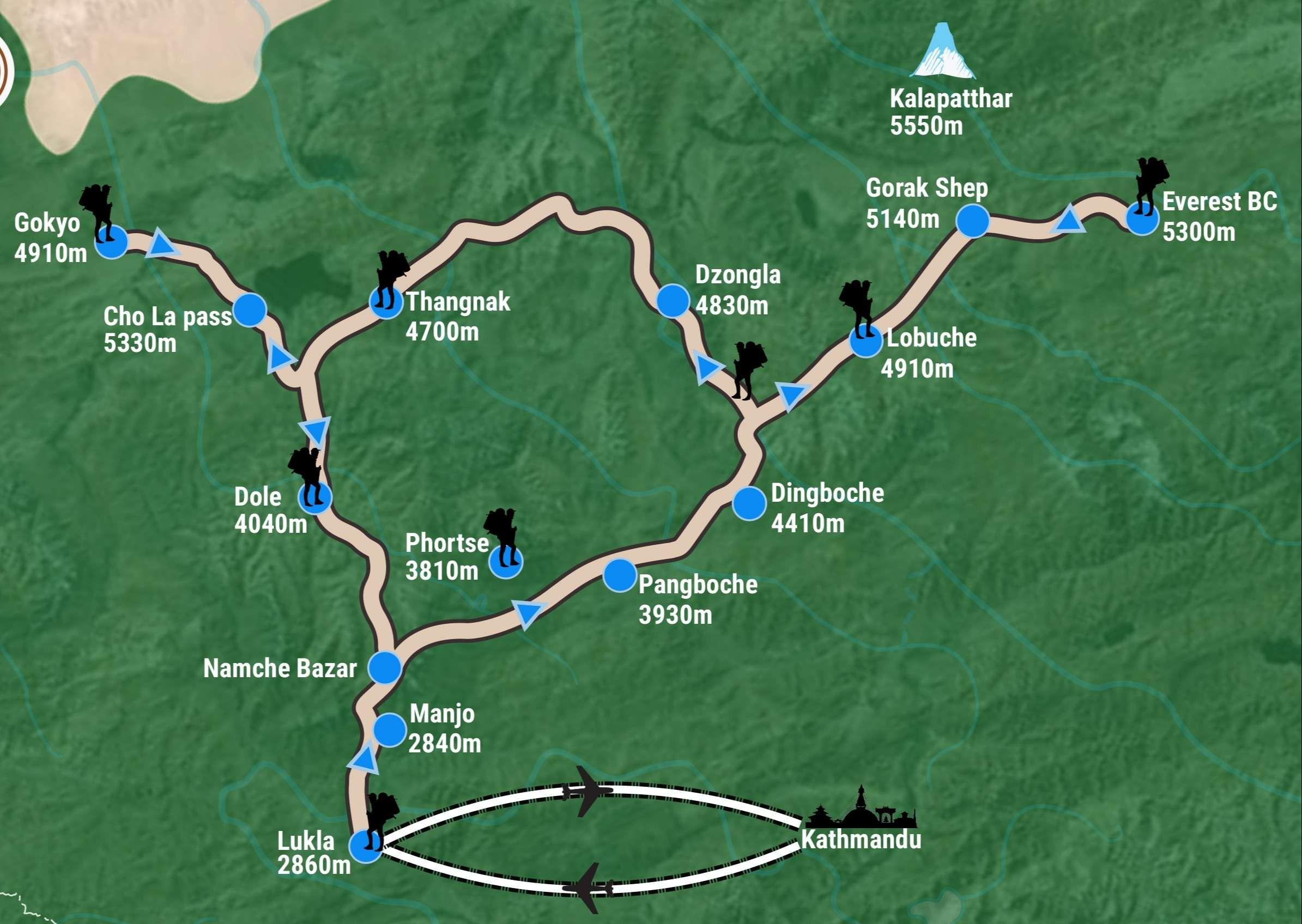 Gokyo Lakes Trek Map